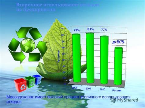 Вторичная переработка отходов — wikimedia foundation