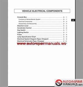 Cat Lift Truck Ep15 Shop Manual
