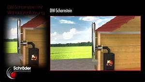 Wanddurchführung Ofenrohr Durch Holzwand : wand decken und dachdurchf hrung von schr der youtube ~ Whattoseeinmadrid.com Haus und Dekorationen