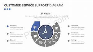 Customer Service Support Diagram