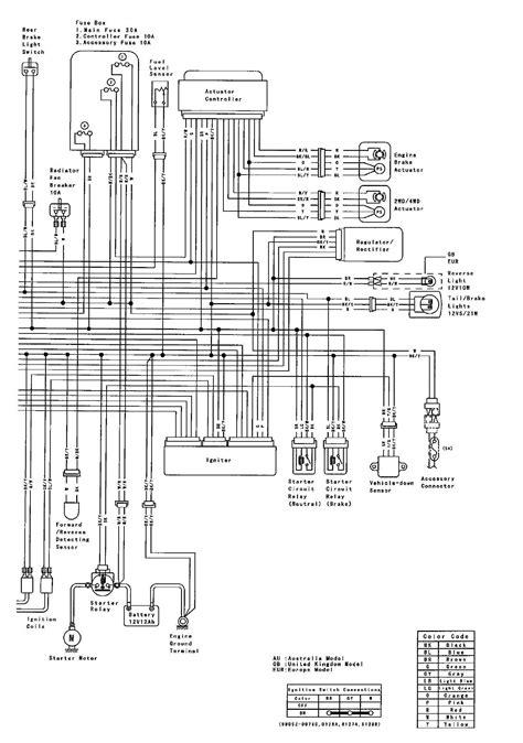 kawasaki brute 750 wiring diagram apktodownload