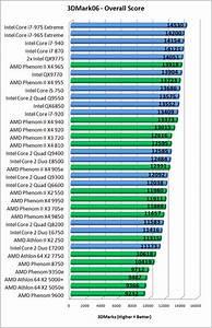 Intel Core I5 750 And Core I7 870 Processors Legit
