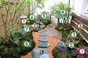 Vente De Plantes En Ligne Pas Cher : un d cor japonais dans un petit jardin l 39 ombre sc nes ~ Premium-room.com Idées de Décoration