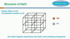 Structure Of Nacl