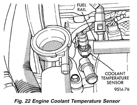 Dodge Neon Coolant Hose Diagram by Neon Sensor And Part Locations Dodgeforum Within 2005