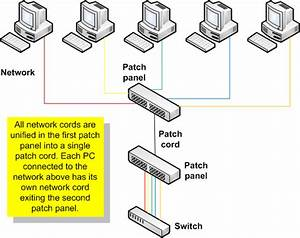 Wiring Diagram Patch Panel