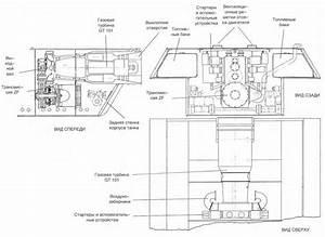 Panther Engine Diagram