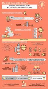 Financial Infographics Solution