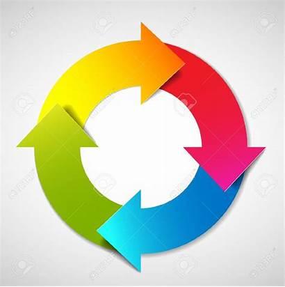 Process Cycle Clip Clipart Processes Diagram Clipartpanda