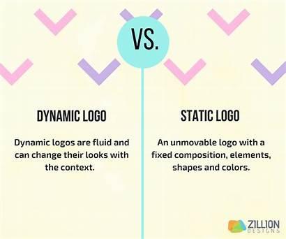 Dynamic Brand Commerce Designs Should