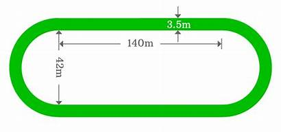 Track Area Running Circular Problem Semi Circles