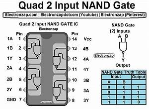 Logic Diagram Of Nand Gate