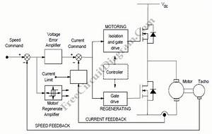 Dc Motor Control System Block Diagram Under Repository