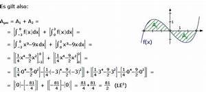 Nullstelle Berechnen Quadratische Funktion : integral fl chenberechnung integrale fl cheninhalt ~ Themetempest.com Abrechnung