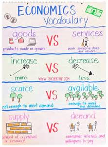 personal finance chart personal financial literacy anchor charts teaching and