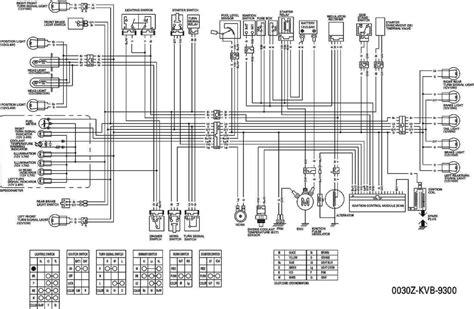 diagram kelistrikan honda vario cbs x tra motor