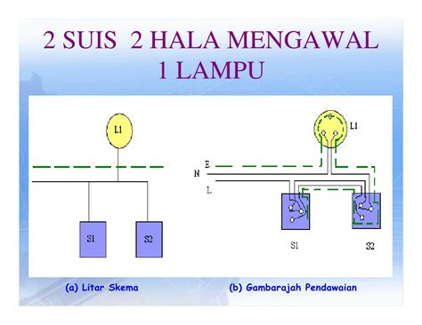diagram wiring kipas rumah jeffdoedesign download app co