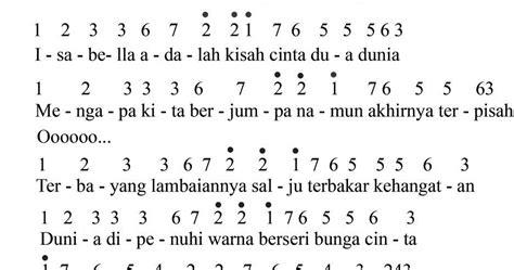 not pianika lagu kokoronotomo lirik lagu dot belahan jiwa chord lirik chord lagu mix 1 lirik lagu dan chord lagu indonesia