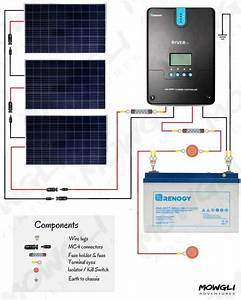 Camper Solar Panel Wiring Diagram