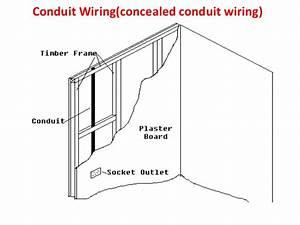 Conduit Wiring Diagram
