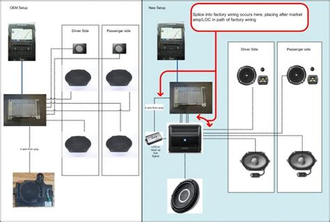 sony system  aftermarket experienced eyes requested