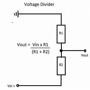 controlled shutdown duration test of pi model a with 2 With voltage divider