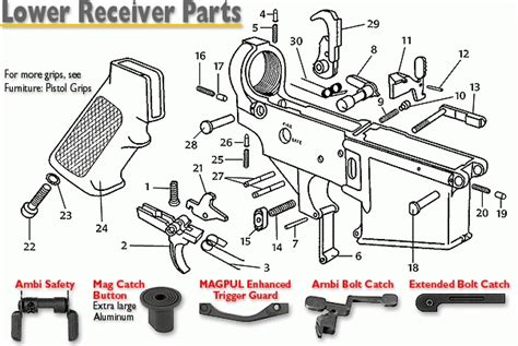 Ar 15 Assembly Diagram by Ar 15 Parts Diagram Pdf Diarra Pertaining To Ar15 Lower