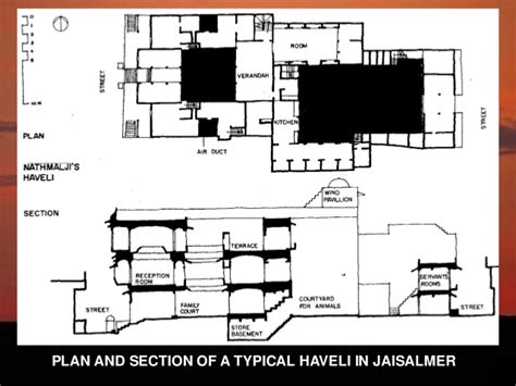 design plans haveli house plans house design plans