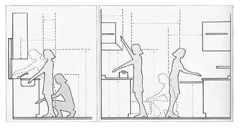 Werkbladhoogte Keuken by Hoe Kies Je De Hoogte Je Aanrechtblad