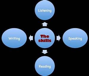 plantilla curriculum vitae writer homework help 5 grade phrases in creative writing