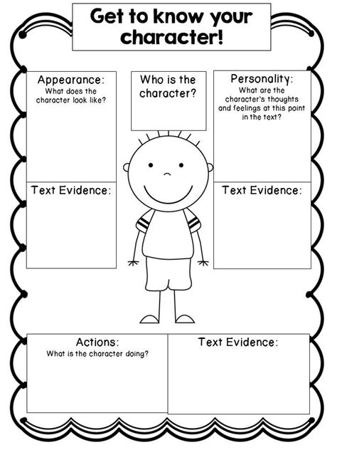 editable character study graphic organizers cc aligned