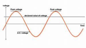 Uncategorized  U2013 Electrical Explained