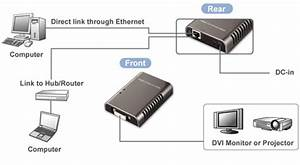 Dvi Video Extender    Adapter Over Cat5