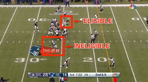 patriots formation eligible ineligible nfl lineman play down every genius trying wrap seen still around head before its nbc businessinsider