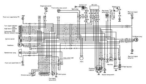 where is the turn signal relay on a 2001 malibu html