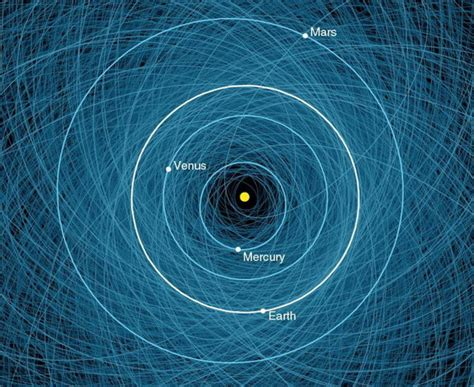 NASA Asteroid Map Reveals Paths Of Dangerous Space Rocks ...