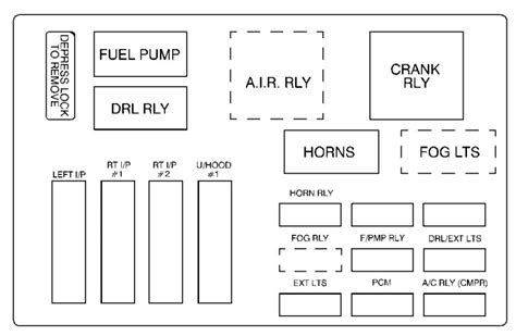 2000 Chevy Monte Carlo Fuse Diagram by Chevrolet Monte Carlo 2001 2003 Fuse Box Diagram