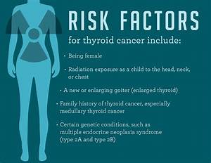 Thyroid Cancer: Symptoms and Signs | Dana-Farber Cancer ...