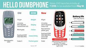 Nokia 3310 U0026 39 S 3g Variant Likely To To Arrive In Late