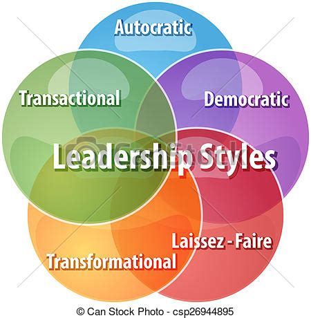leadership styles business diagram illustration business