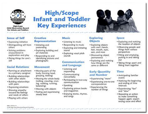 child development media high scope child observation 941 | ae384de092a8d25ae806eae96caea16d