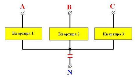 Перекос фаз в трехфазной сети последствия – советы электрика