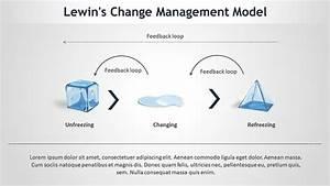 Lewin U0026 39 S Change Management Model Powerpoint Template