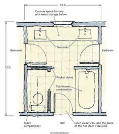 jack  jill bathroom design