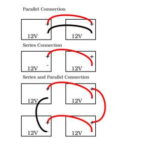 What The Difference Between Series Parallel