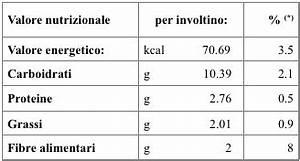 U Wert Tabelle Baustoffe : gli involtini di verza ripieni di grano saraceno vegan trento blog ~ Frokenaadalensverden.com Haus und Dekorationen