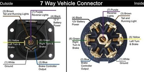 Wiring Diagram For Way Trailer Connector Vehicle End