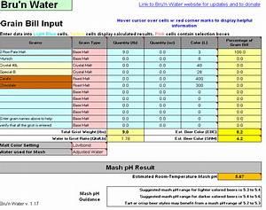 Brewing Temperature Chart Bru 39 N Water