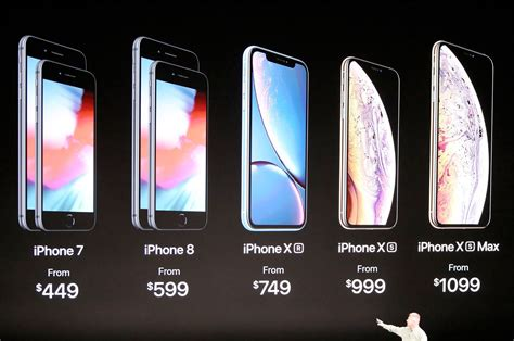 Price Of Iphone Iphone Xs And Iphone Xs Max Release Date Price And Features