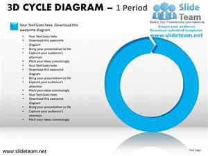 3d Cycle Diagram Powerpoint Ppt Slides